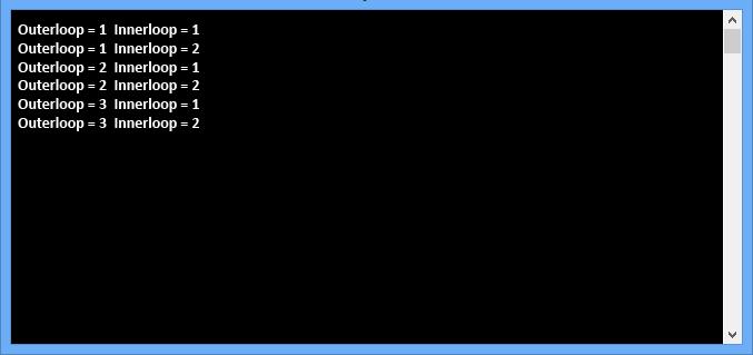 C Program Output