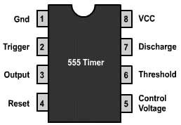 Pin configuration of Timer IC 555