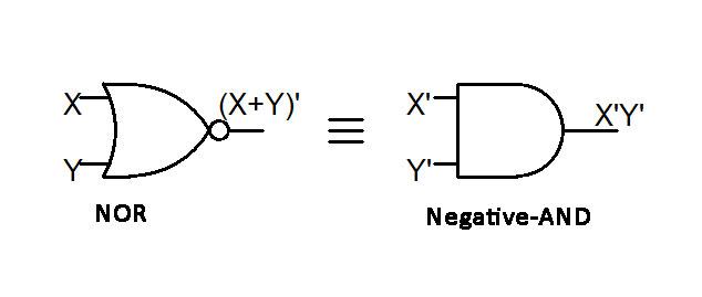 DeMorgan's Theorem 2
